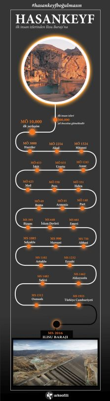 infografiHasankeyf-3